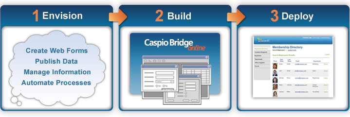 Caspio Online Database